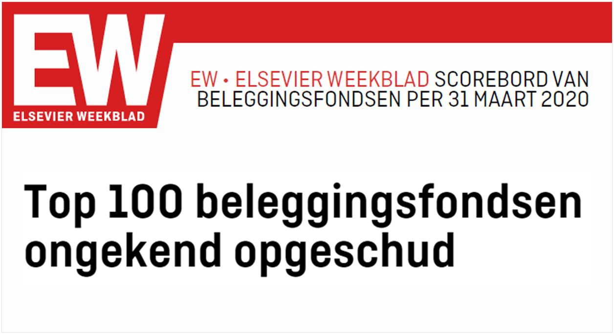 Meewind koploper Top 100 beleggingsfondsen