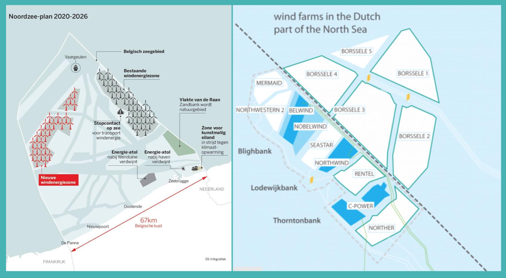 Ontwikkelingen windparken: wind, onderhoud en nieuwe buren